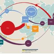 EMEA real estate market dominates 2015 cross-border investment