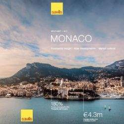 Monaco residential property is now the most expensive in the world